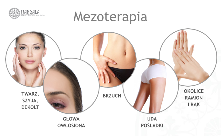 mandala_mezoterapia